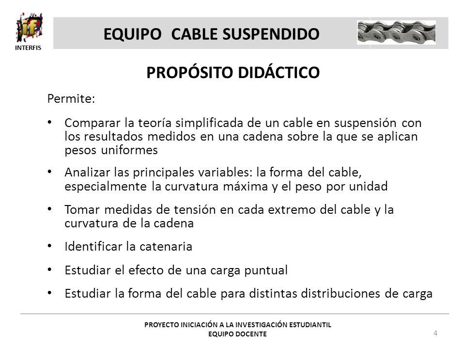 PROPÓSITO DIDÁCTICO Permite: Comparar la teoría simplificada de un cable en suspensión con los resultados medidos en una cadena sobre la que se aplican pesos uniformes Analizar las principales variables: la forma del cable, especialmente la curvatura máxima y el peso por unidad Tomar medidas de tensión en cada extremo del cable y la curvatura de la cadena Identificar la catenaria Estudiar el efecto de una carga puntual Estudiar la forma del cable para distintas distribuciones de carga PROYECTO INICIACIÓN A LA INVESTIGACIÓN ESTUDIANTIL EQUIPO DOCENTE 4 EQUIPO CABLE SUSPENDIDO