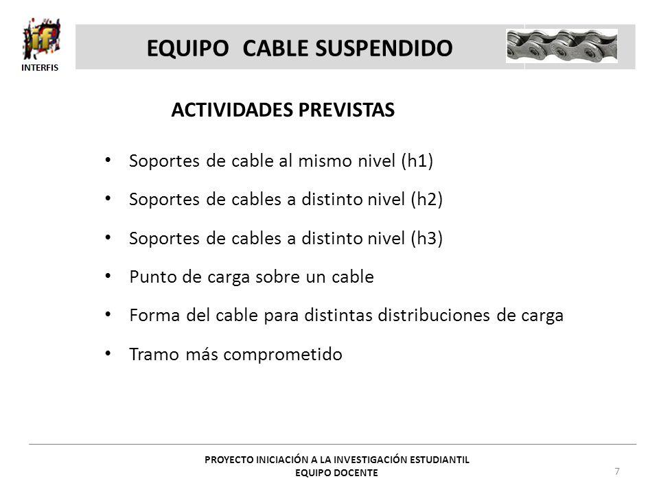 ACTIVIDADES PREVISTAS Soportes de cable al mismo nivel (h1) Soportes de cables a distinto nivel (h2) Soportes de cables a distinto nivel (h3) Punto de carga sobre un cable Forma del cable para distintas distribuciones de carga Tramo más comprometido PROYECTO INICIACIÓN A LA INVESTIGACIÓN ESTUDIANTIL EQUIPO DOCENTE 7 EQUIPO CABLE SUSPENDIDO