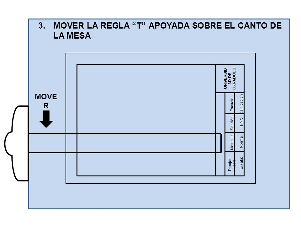 Dibujado por: UNIVERSID AD DE CARABOBO Matricula: Sección: Escuela:Calificación: TPN°: Norma: Escala: MOVE R 3.MOVER LA REGLA T APOYADA SOBRE EL CANTO DE LA MESA