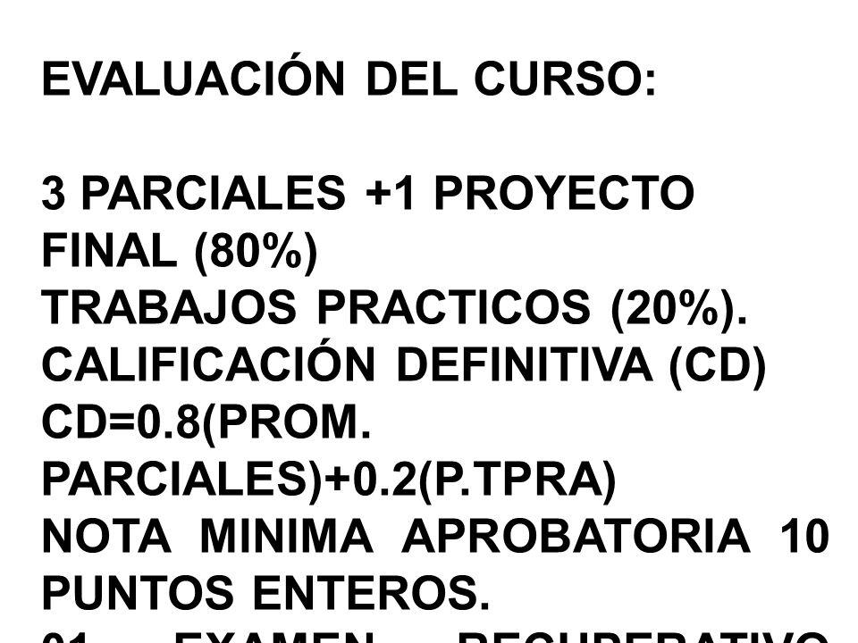 EVALUACIÓN DEL CURSO: 3 PARCIALES +1 PROYECTO FINAL (80%) TRABAJOS PRACTICOS (20%).