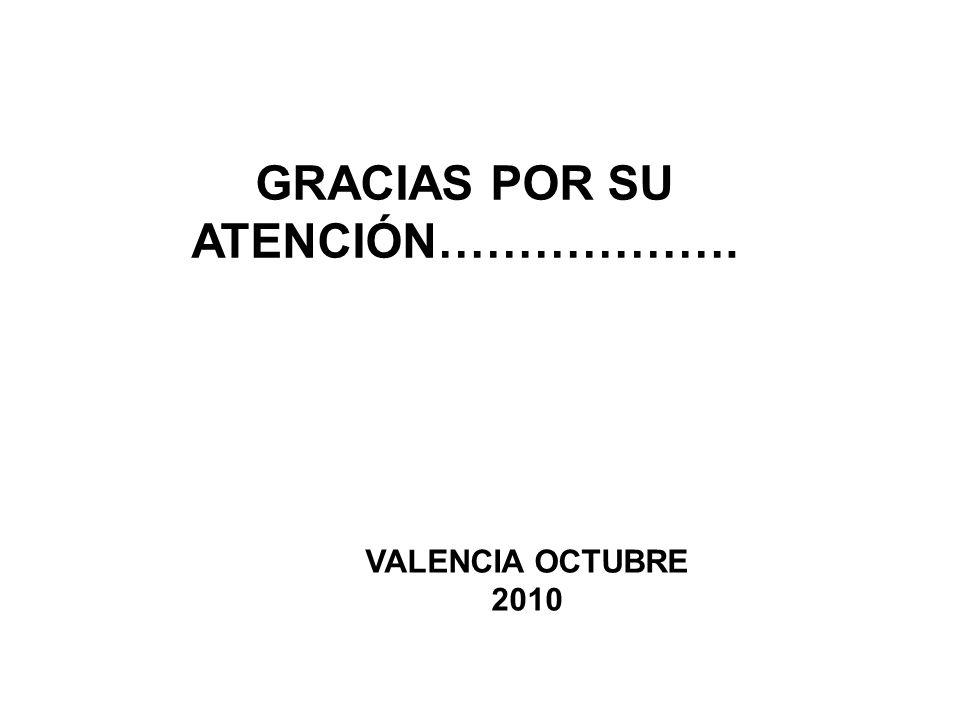 GRACIAS POR SU ATENCIÓN………………. VALENCIA OCTUBRE 2010