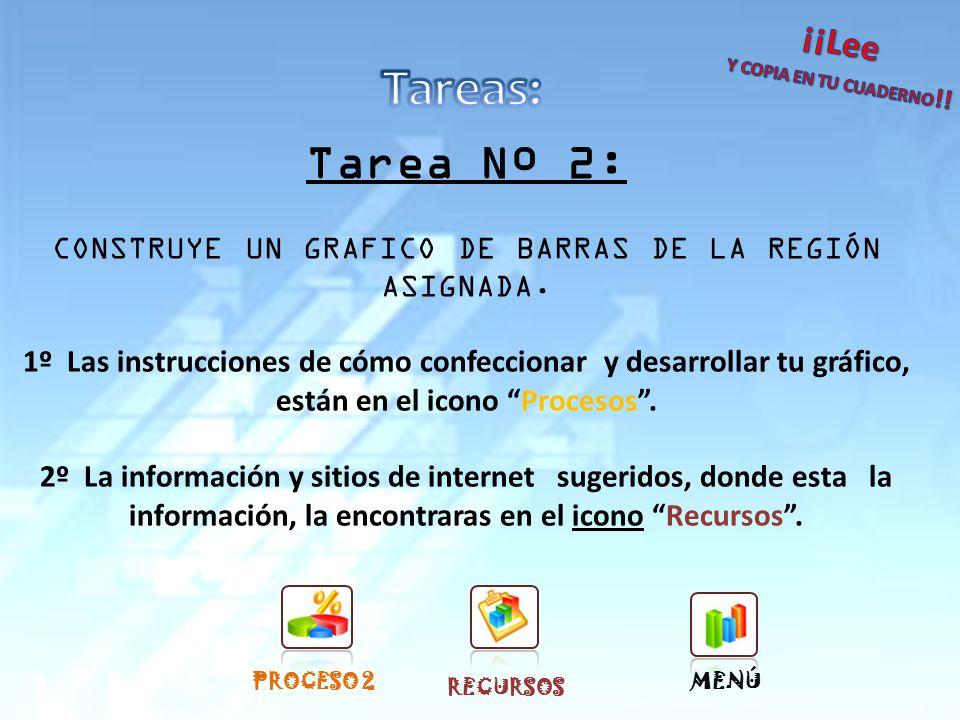 TAREA 1RECURSOSMENÚ PARA LA Tarea Nº 1: CUANDO INGRESES AL SITIO WEB SUGERIDO EN EL ICONO RECURSOS, DESPLÁZATE HASTA EL FINAL DE LA PAGINA, INGRESA DONDE DICE: SOLO UTILIZANDO LAS COLUMNAS AÑO Y REGIÓN VALOR, CONSTRUYE EN PAPEL MILIMETRADO, USANDO REGLA, LÁPICES DE COLORES DE PASTA Y MINA, UN GRAFICO DE LÍNEAS, CON ESTA INFORMACIÓN.