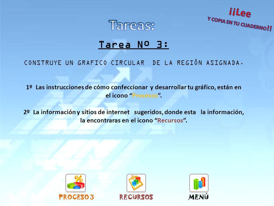 TAREA 2RECURSOSMENÚ PARA LA Tarea Nº 2: CUANDO INGRESES AL SITIO WEB SUGERIDO EN EL ICONO RECURSOS, DESPLÁZATE EN LA PAGINA HASTA: SOLO UTILIZANDO LAS COLUMNAS COMUNA Y PROMEDIO, CONSTRUYE EN PAPEL MILIMETRADO, USANDO REGLA, LÁPICES DE COLORES DE PASTA Y MINA, UN GRAFICO DE BARRAS CON ESTA INFORMACIÓN.