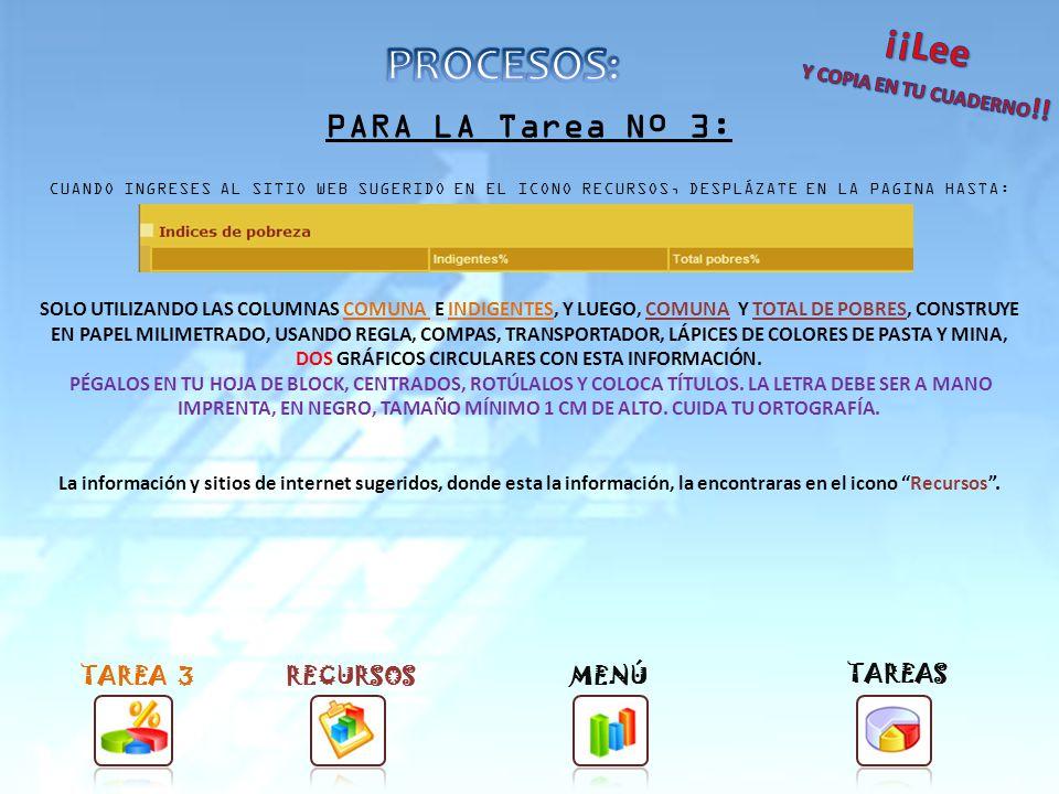 Tarea Nº 3: CONSTRUYE UN GRAFICO CIRCULAR DE LA REGIÓN ASIGNADA.