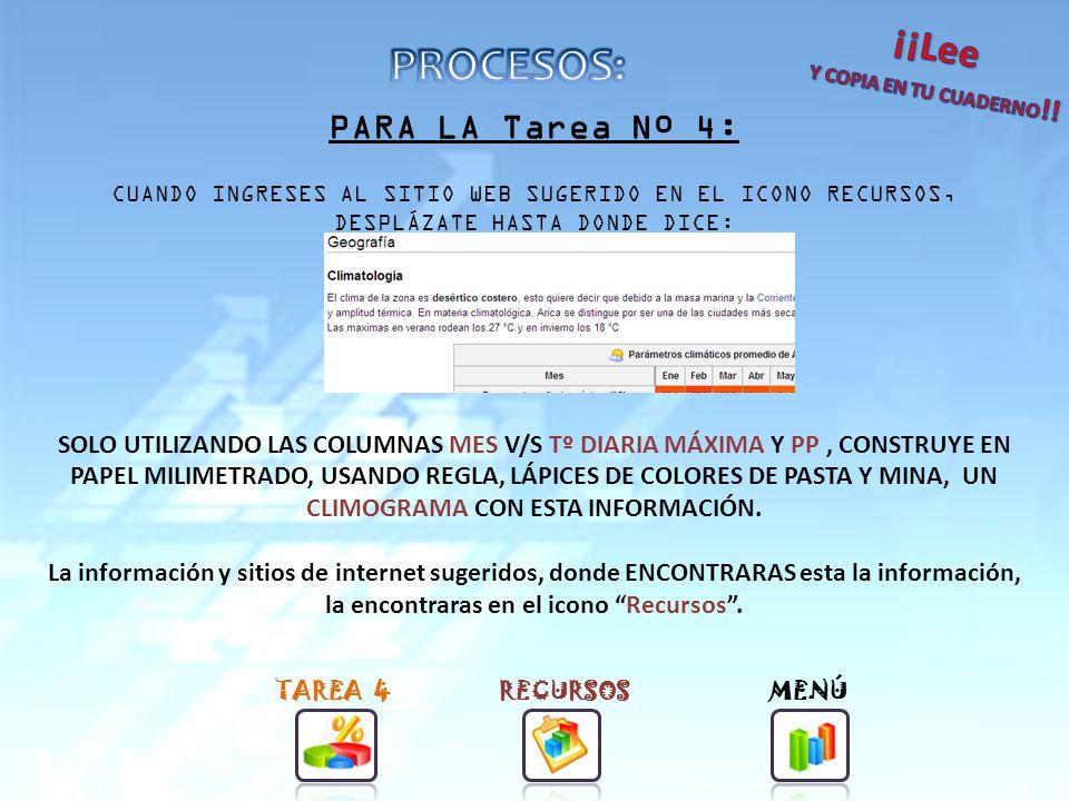 Tarea Nº 4: CONSTRUYE UN CLIMOGRAMA DE LA REGIÓN ASIGNADA.