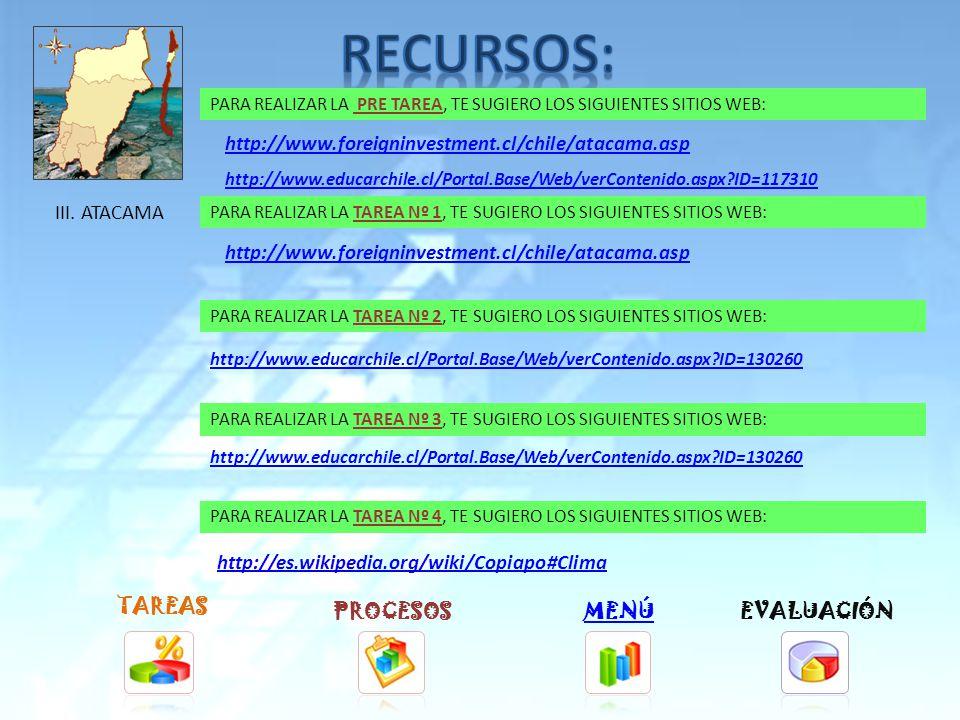 TAREAS PROCESOSMENÚ PARA REALIZAR LA TAREA Nº 1, TE SUGIERO LOS SIGUIENTES SITIOS WEB: PARA REALIZAR LA TAREA Nº 2, TE SUGIERO LOS SIGUIENTES SITIOS WEB: PARA REALIZAR LA TAREA Nº 3, TE SUGIERO LOS SIGUIENTES SITIOS WEB: PARA REALIZAR LA TAREA Nº 4, TE SUGIERO LOS SIGUIENTES SITIOS WEB: http://www.foreigninvestment.cl/chile/antofagasta.asp http://www.educarchile.cl/Portal.Base/Web/verContenido.aspx ID=130256 http://es.wikipedia.org/wiki/Antofagasta#Climatolog.C3.ADa EVALUACIÓN II.