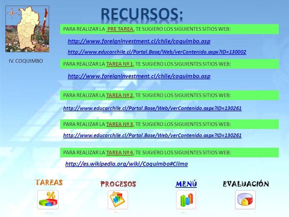 TAREAS PROCESOSMENÚ PARA REALIZAR LA TAREA Nº 1, TE SUGIERO LOS SIGUIENTES SITIOS WEB: PARA REALIZAR LA TAREA Nº 2, TE SUGIERO LOS SIGUIENTES SITIOS WEB: PARA REALIZAR LA TAREA Nº 3, TE SUGIERO LOS SIGUIENTES SITIOS WEB: PARA REALIZAR LA TAREA Nº 4, TE SUGIERO LOS SIGUIENTES SITIOS WEB: http://www.foreigninvestment.cl/chile/atacama.asp http://www.educarchile.cl/Portal.Base/Web/verContenido.aspx ID=130260 http://es.wikipedia.org/wiki/Copiapo#Clima EVALUACIÓN III.