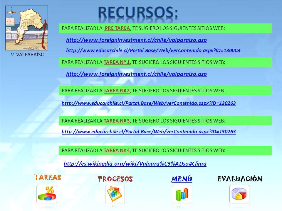 TAREAS PROCESOSMENÚ PARA REALIZAR LA TAREA Nº 1, TE SUGIERO LOS SIGUIENTES SITIOS WEB: PARA REALIZAR LA TAREA Nº 2, TE SUGIERO LOS SIGUIENTES SITIOS WEB: PARA REALIZAR LA TAREA Nº 3, TE SUGIERO LOS SIGUIENTES SITIOS WEB: PARA REALIZAR LA TAREA Nº 4, TE SUGIERO LOS SIGUIENTES SITIOS WEB: http://www.foreigninvestment.cl/chile/coquimbo.asp http://www.educarchile.cl/Portal.Base/Web/verContenido.aspx ID=130261 http://es.wikipedia.org/wiki/Coquimbo#Clima EVALUACIÓN IV.