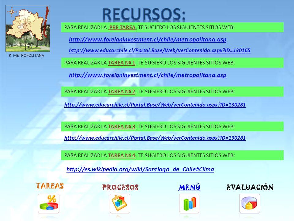 TAREAS PROCESOSMENÚ PARA REALIZAR LA TAREA Nº 1, TE SUGIERO LOS SIGUIENTES SITIOS WEB: PARA REALIZAR LA TAREA Nº 2, TE SUGIERO LOS SIGUIENTES SITIOS WEB: PARA REALIZAR LA TAREA Nº 3, TE SUGIERO LOS SIGUIENTES SITIOS WEB: PARA REALIZAR LA TAREA Nº 4, TE SUGIERO LOS SIGUIENTES SITIOS WEB: http://www.foreigninvestment.cl/chile/valparaiso.asp http://www.educarchile.cl/Portal.Base/Web/verContenido.aspx ID=130263 http://es.wikipedia.org/wiki/Valpara%C3%ADso#Clima EVALUACIÓN V.