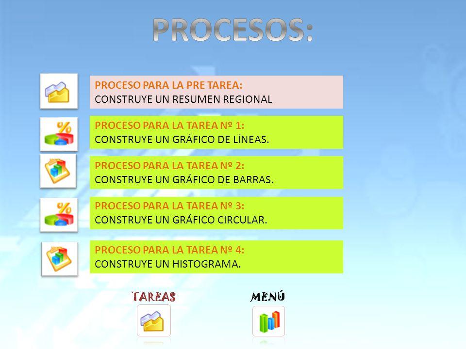 INTRODUCCIÓNMENÚ TAREA Nº 1: CONSTRUYE UN GRÁFICO DE LÍNEAS.