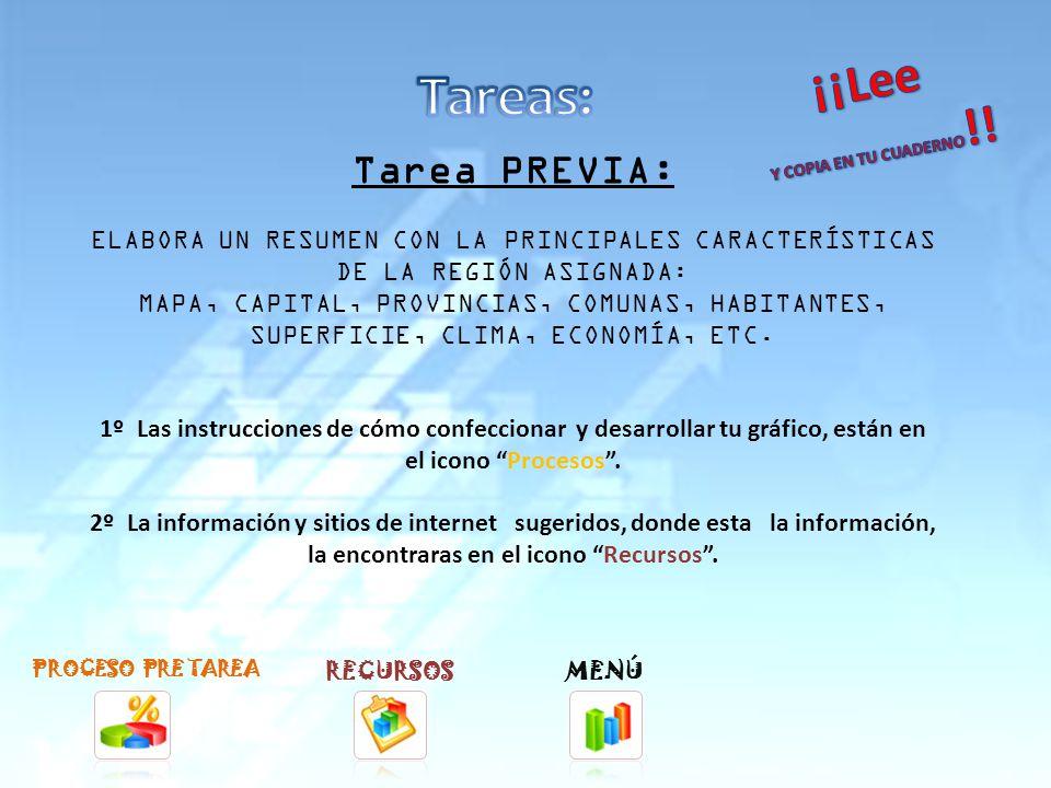 TAREASMENÚ PROCESO PARA LA TAREA Nº 1: CONSTRUYE UN GRÁFICO DE LÍNEAS.