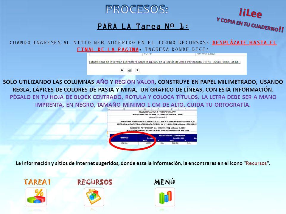 Tarea Nº 1: CONSTRUYE UN GRAFICO DE LÍNEAS DE LA REGIÓN ASIGNADA.