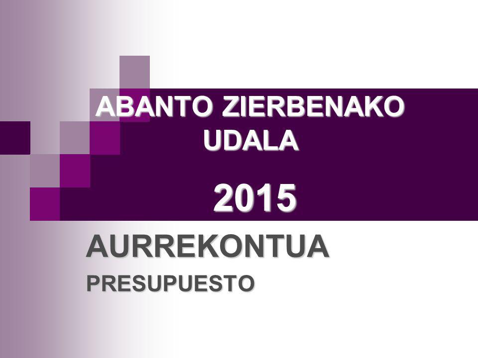 ABANTO ZIERBENAKO UDALA 2015 2015AURREKONTUAPRESUPUESTO