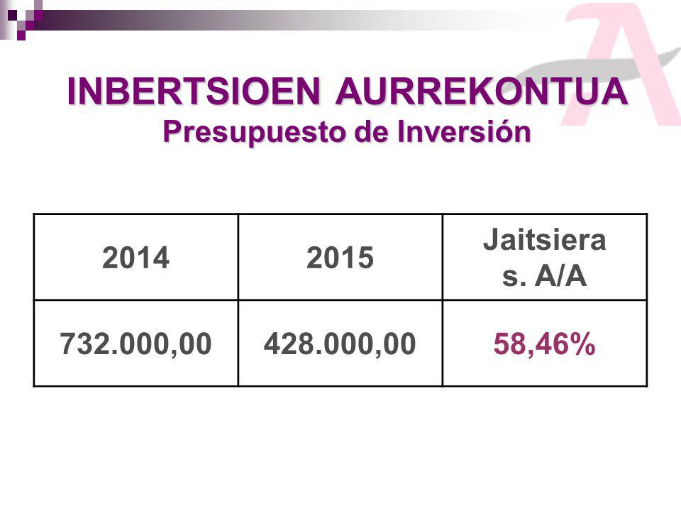 INBERTSIOEN AURREKONTUA Presupuesto de Inversión 20142015 Jaitsiera s.