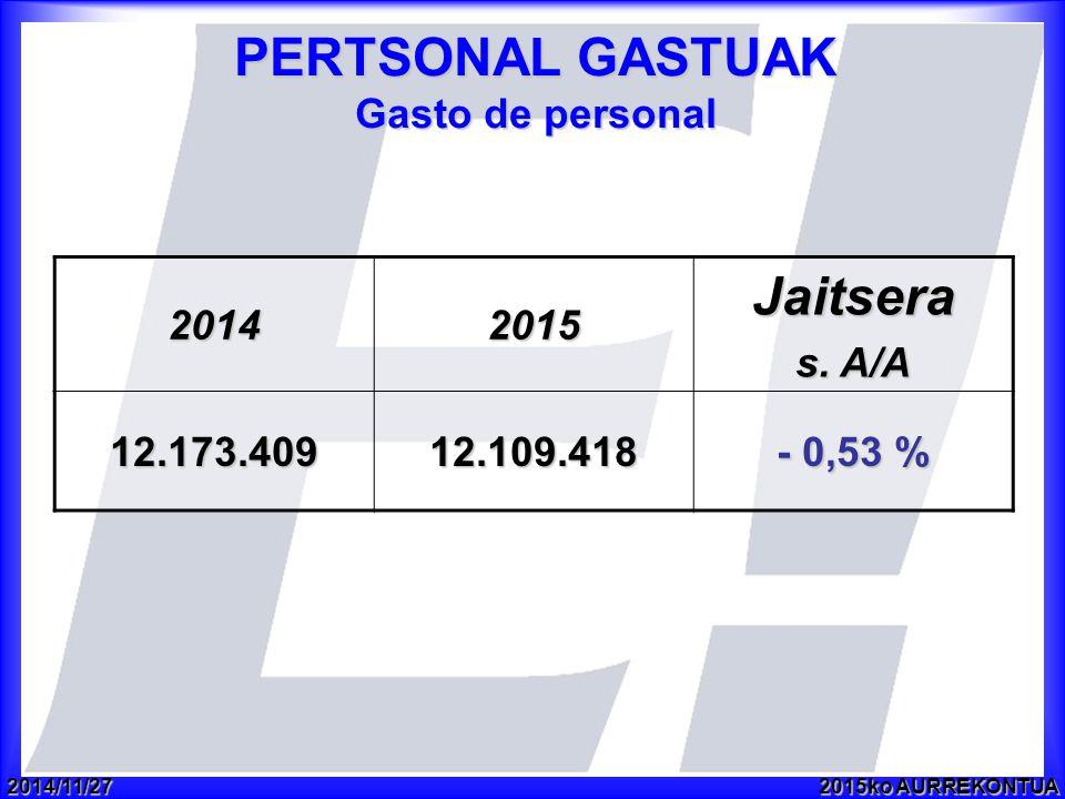 2014/11/272015ko AURREKONTUA PERTSONAL GASTUAK Gasto de personal 20142015Jaitsera s.