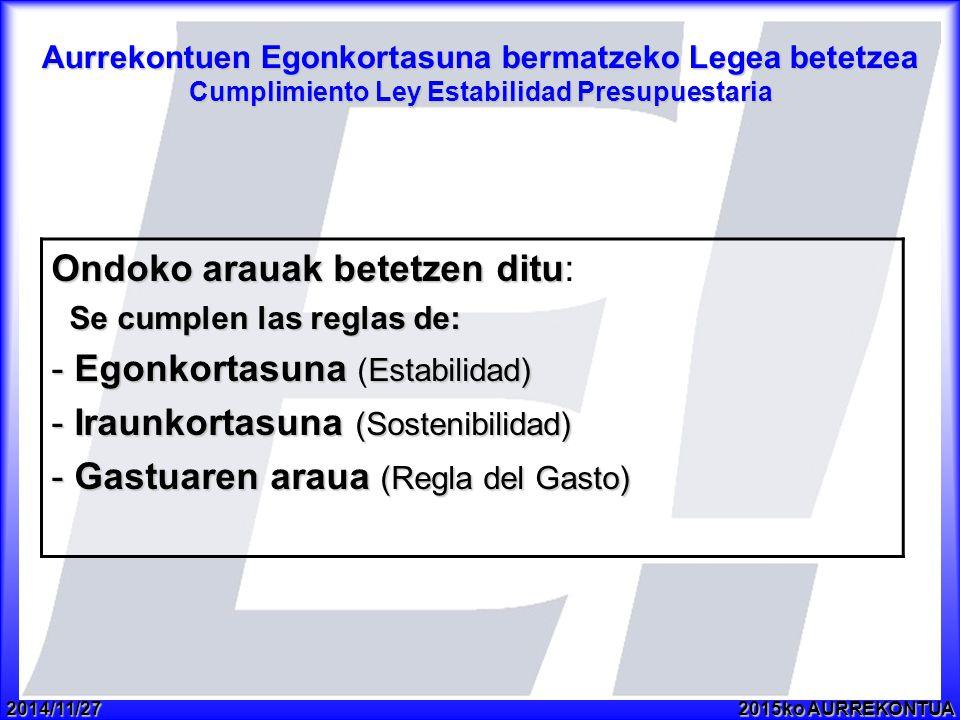 2014/11/272015ko AURREKONTUA Aurrekontuen Egonkortasuna bermatzeko Legea betetzea Cumplimiento Ley Estabilidad Presupuestaria Ondoko arauak betetzen ditu Ondoko arauak betetzen ditu: Se cumplen las reglas de: Se cumplen las reglas de: - Egonkortasuna Estabilidad) - Egonkortasuna (Estabilidad) - Iraunkortasuna (Sostenibilidad) - Gastuaren araua (Regla del Gasto)