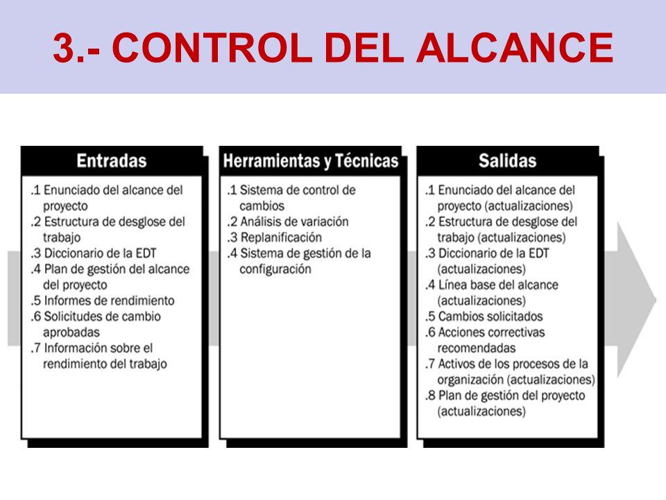 3.- CONTROL DEL ALCANCE