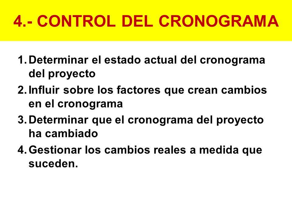 4.- CONTROL DEL CRONOGRAMA 1.Determinar el estado actual del cronograma del proyecto 2.Influir sobre los factores que crean cambios en el cronograma 3.Determinar que el cronograma del proyecto ha cambiado 4.Gestionar los cambios reales a medida que suceden.