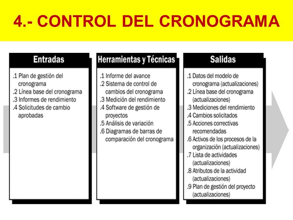 4.- CONTROL DEL CRONOGRAMA
