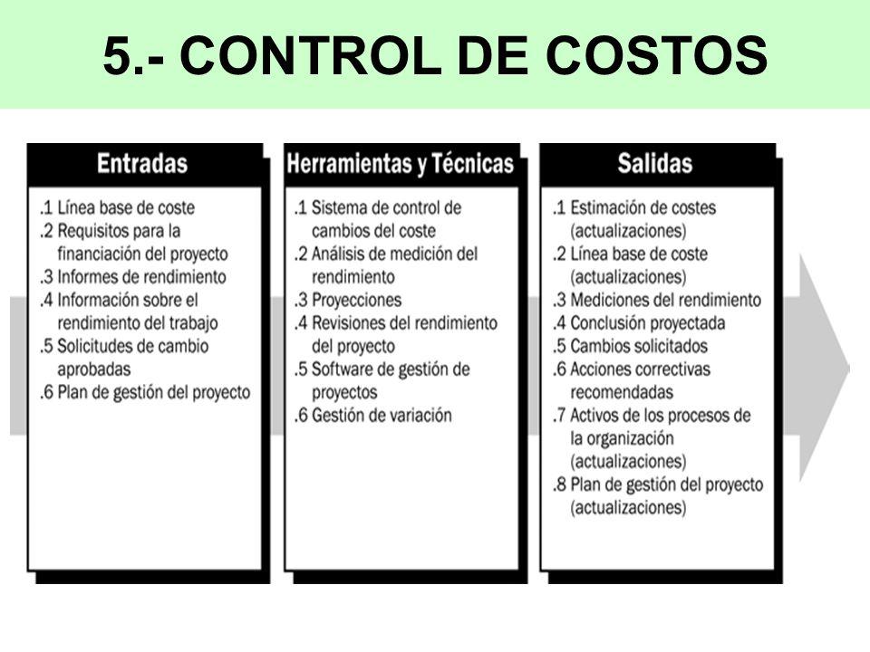 5.- CONTROL DE COSTOS