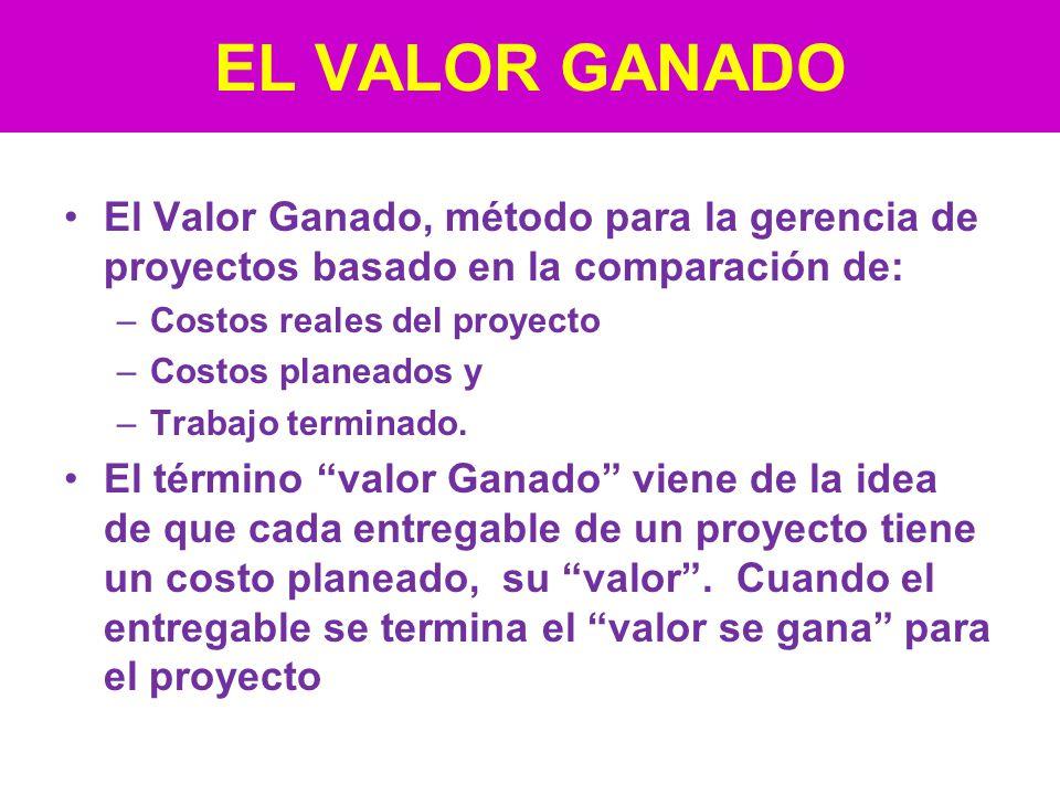 EL VALOR GANADO El Valor Ganado, método para la gerencia de proyectos basado en la comparación de: –Costos reales del proyecto –Costos planeados y –Trabajo terminado.