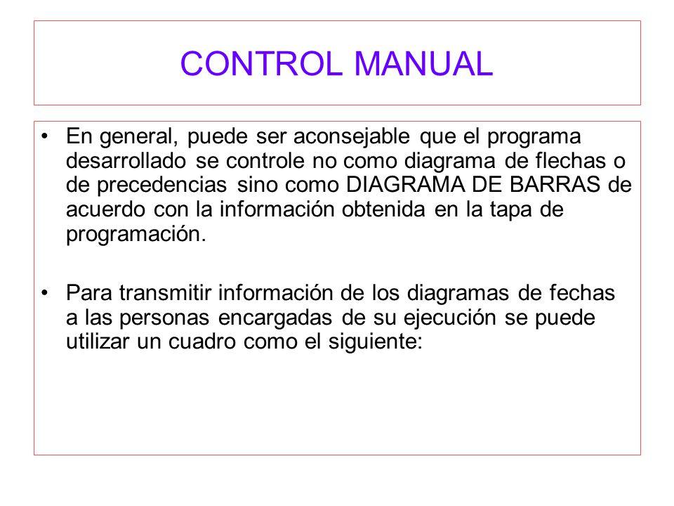 CONTROL MANUAL En general, puede ser aconsejable que el programa desarrollado se controle no como diagrama de flechas o de precedencias sino como DIAGRAMA DE BARRAS de acuerdo con la información obtenida en la tapa de programación.