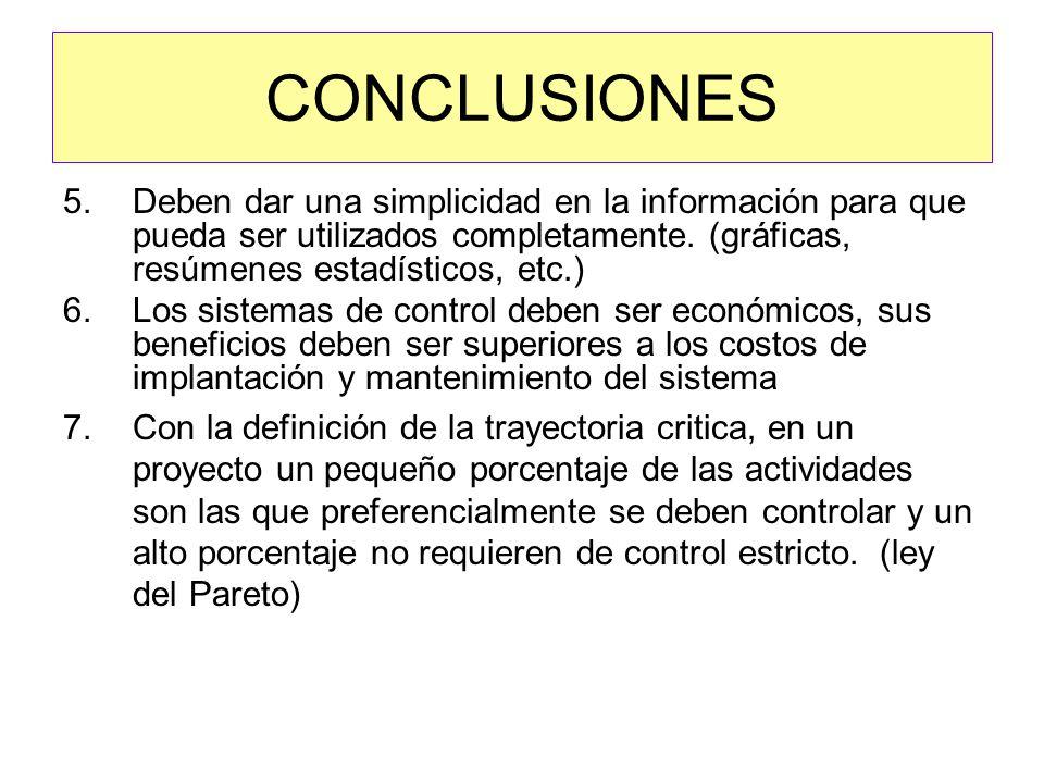 5.Deben dar una simplicidad en la información para que pueda ser utilizados completamente.
