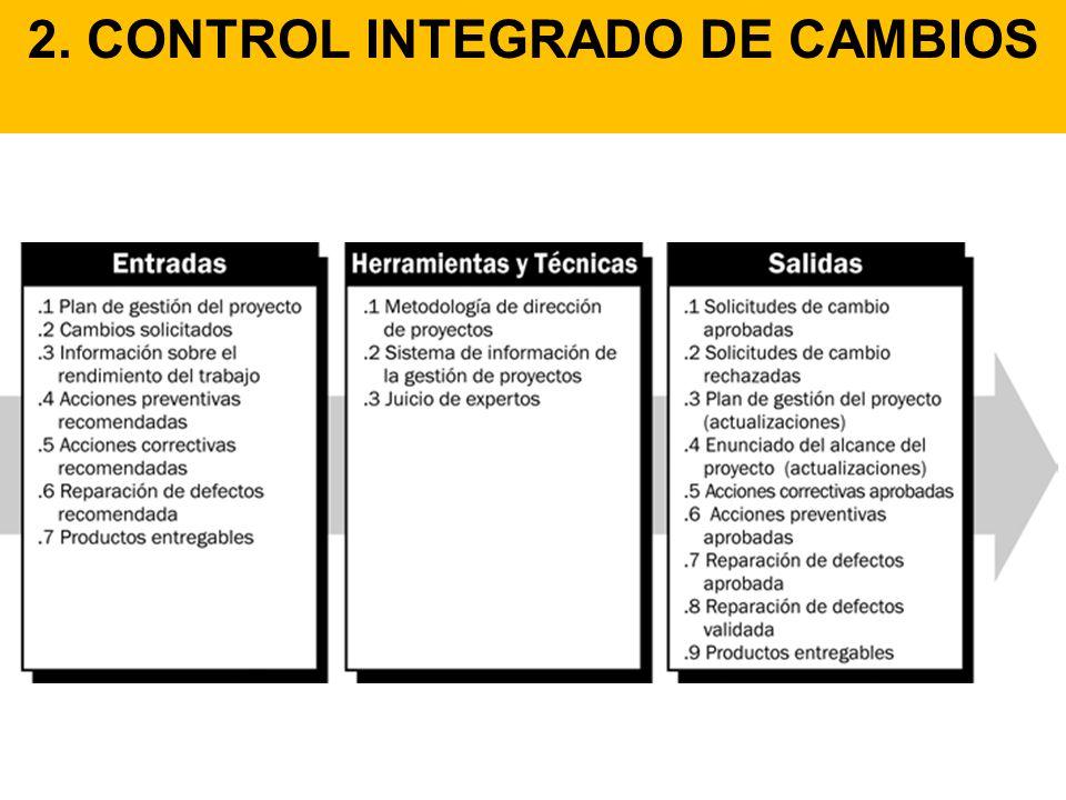 2. CONTROL INTEGRADO DE CAMBIOS