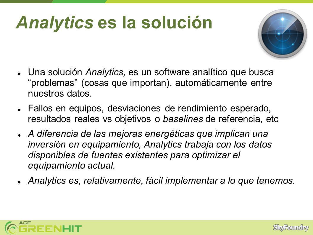 Analytics es la solución Una solución Analytics, es un software analítico que busca problemas (cosas que importan), automáticamente entre nuestros datos.