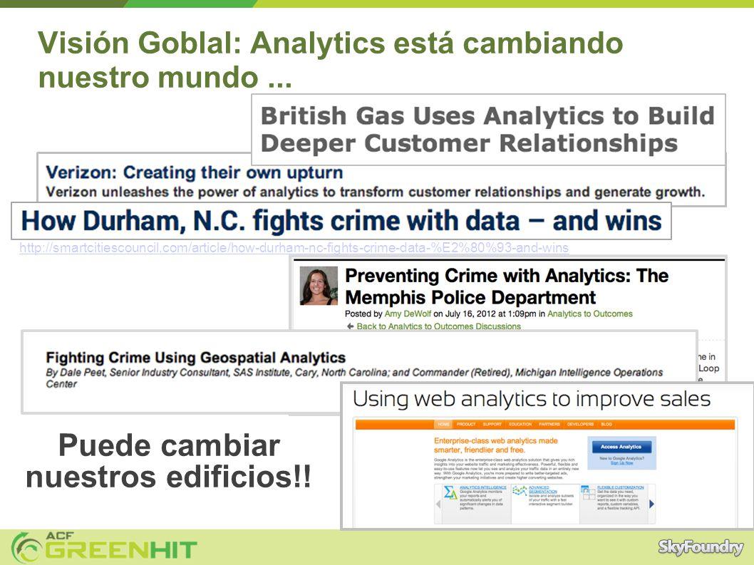 Visión Goblal: Analytics está cambiando nuestro mundo...