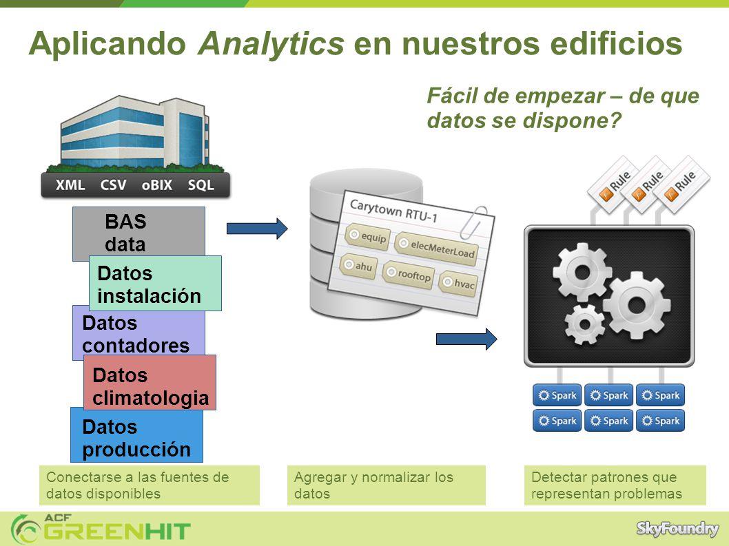 Aplicando Analytics en nuestros edificios Fácil de empezar – de que datos se dispone.