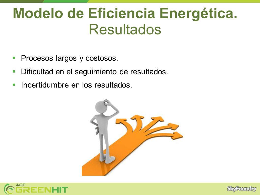 Modelo de Eficiencia Energética. Resultados  Procesos largos y costosos.