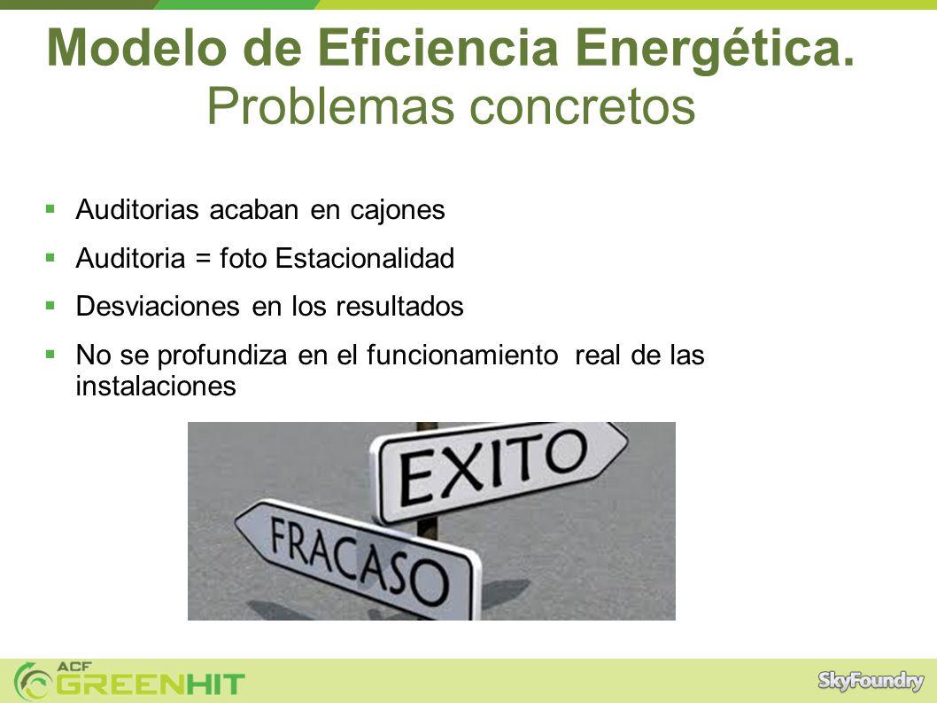 Modelo de Eficiencia Energética.