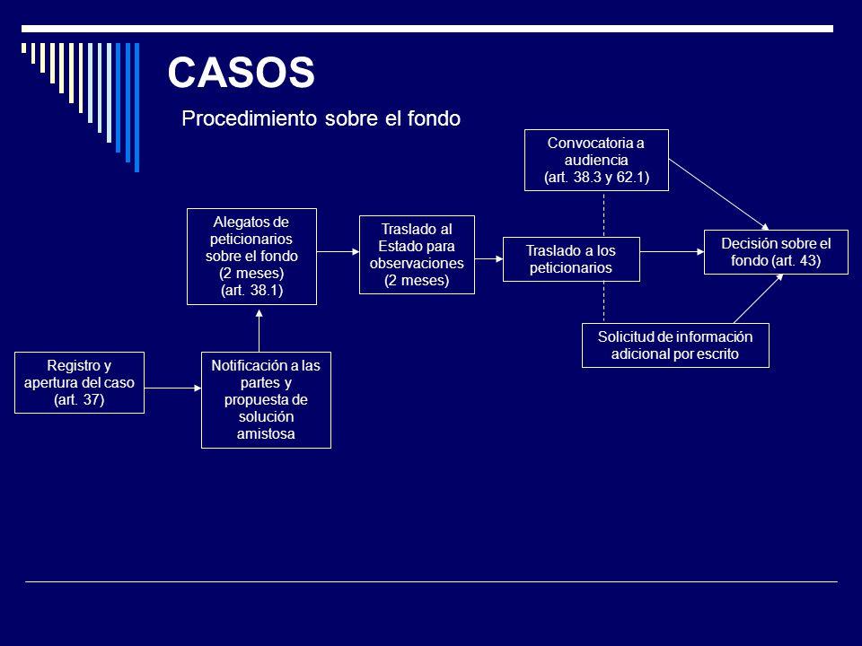 CASOS Registro y apertura del caso (art.