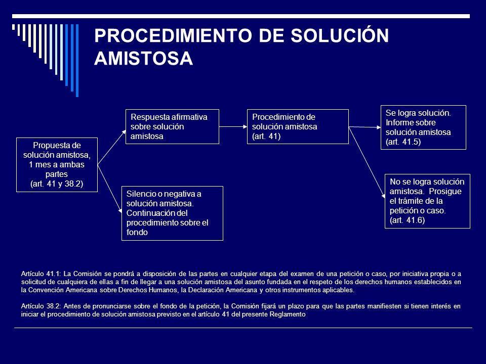 PROCEDIMIENTO DE SOLUCIÓN AMISTOSA Propuesta de solución amistosa, 1 mes a ambas partes (art.