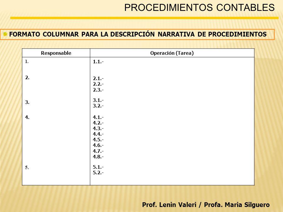 PROCEDIMIENTOS CONTABLES FORMATO COLUMNAR PARA LA DESCRIPCIÓN NARRATIVA DE PROCEDIMIENTOS ResponsableOperación (Tarea) 1.