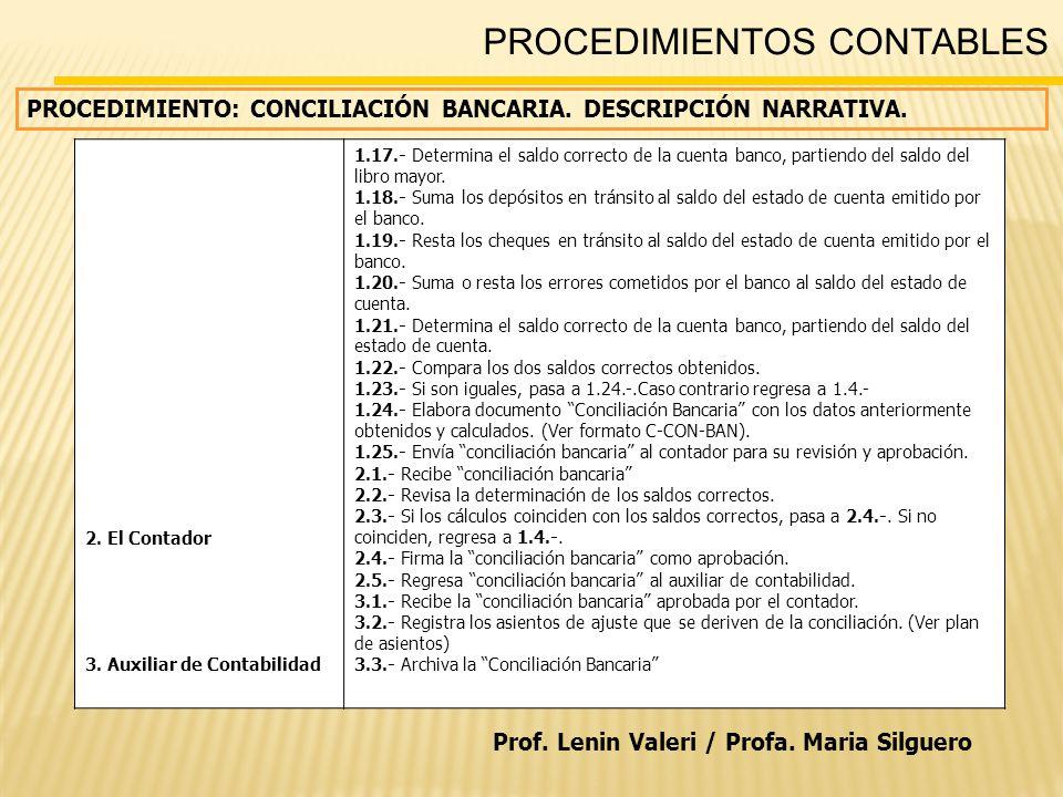 PROCEDIMIENTOS CONTABLES 2. El Contador 3.