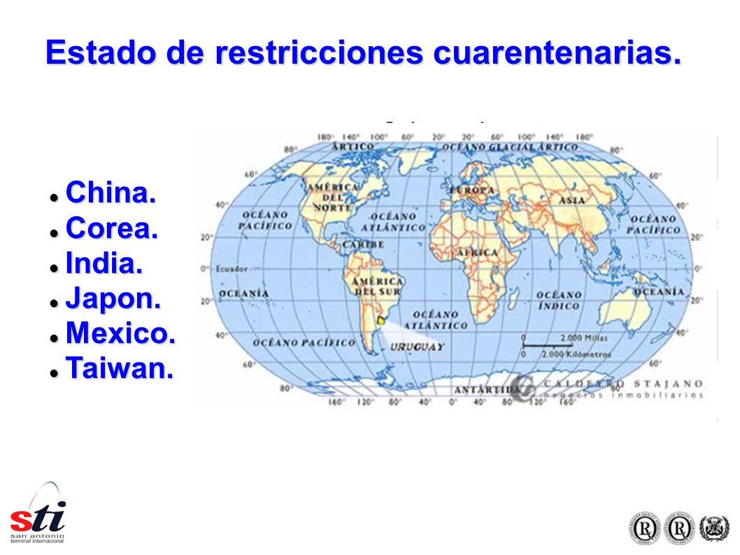 Estado de restricciones cuarentenarias. China. China.
