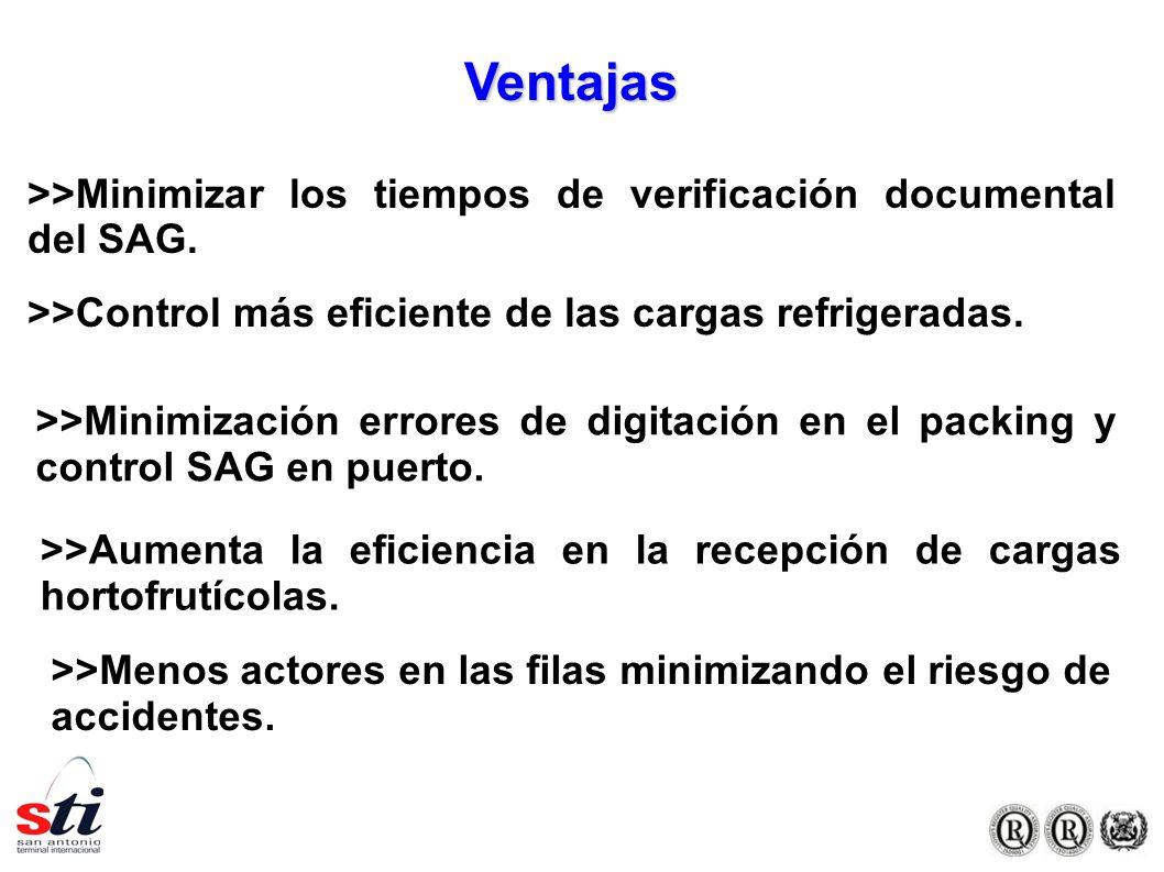 Ventajas >>Minimizar los tiempos de verificación documental del SAG.