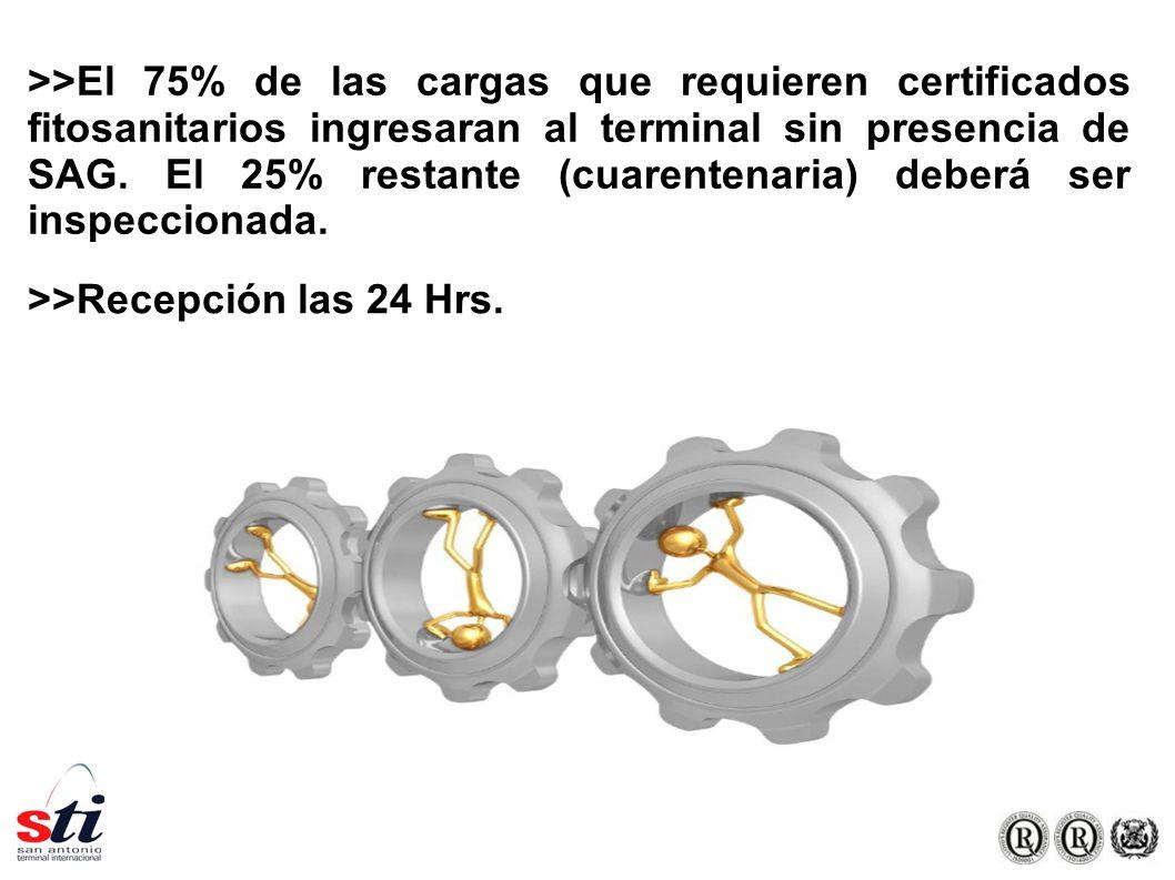 >>El 75% de las cargas que requieren certificados fitosanitarios ingresaran al terminal sin presencia de SAG.