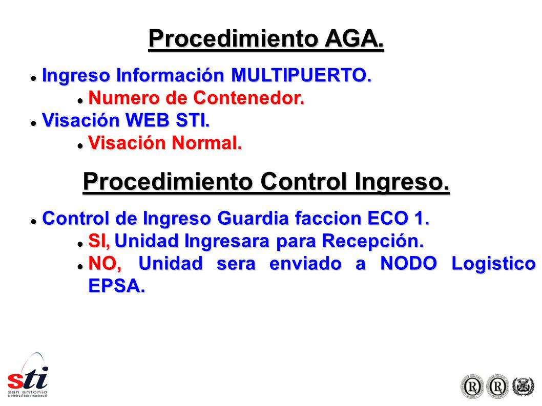 Procedimiento AGA. Ingreso Información MULTIPUERTO.