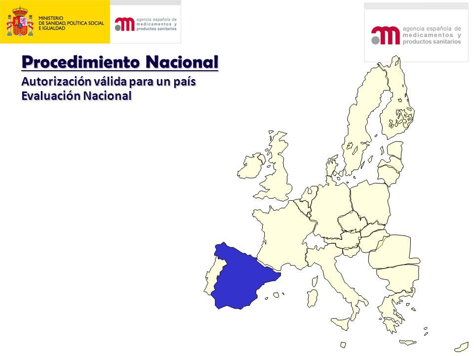 Procedimiento Nacional Autorización válida para un país Evaluación Nacional