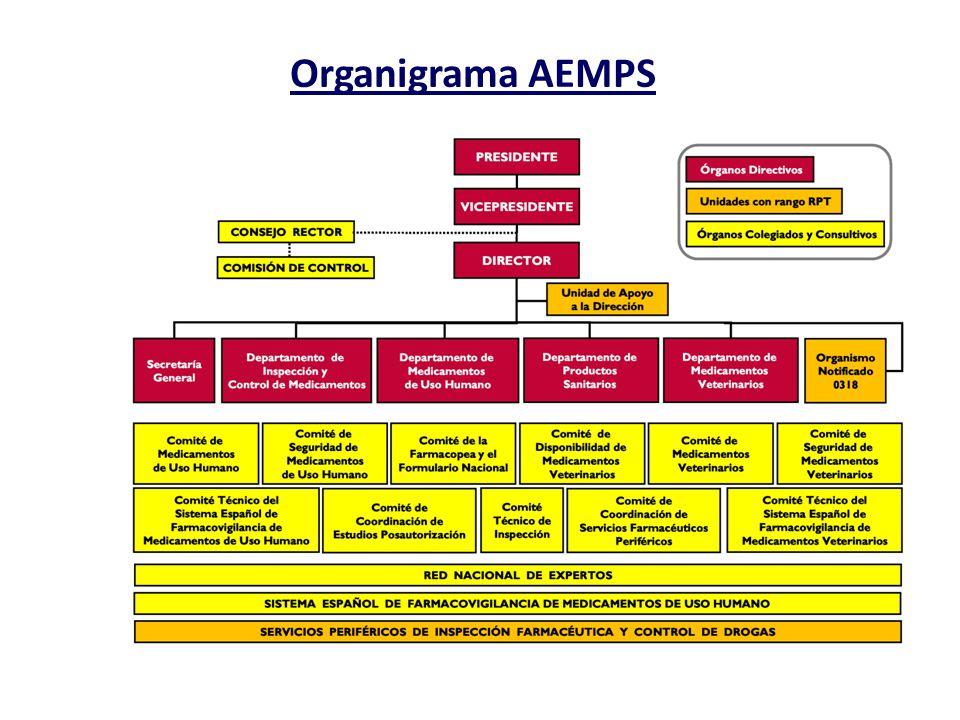 Organigrama AEMPS