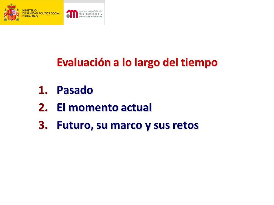 1.Pasado 2.El momento actual 3.Futuro, su marco y sus retos Evaluación a lo largo del tiempo
