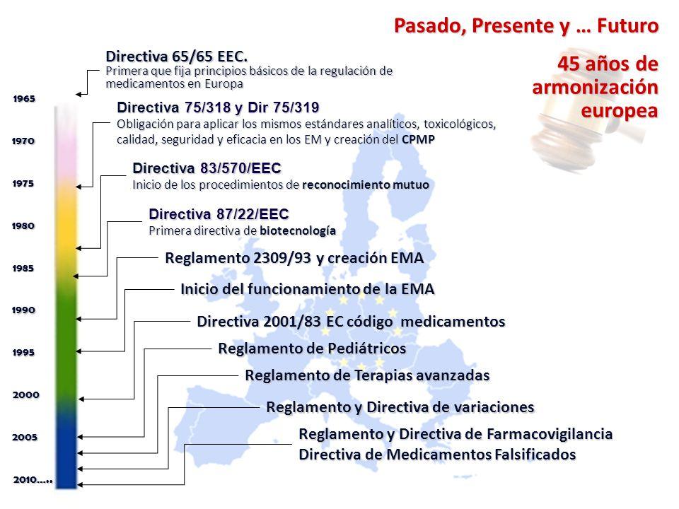 Directiva 65/65 EEC.