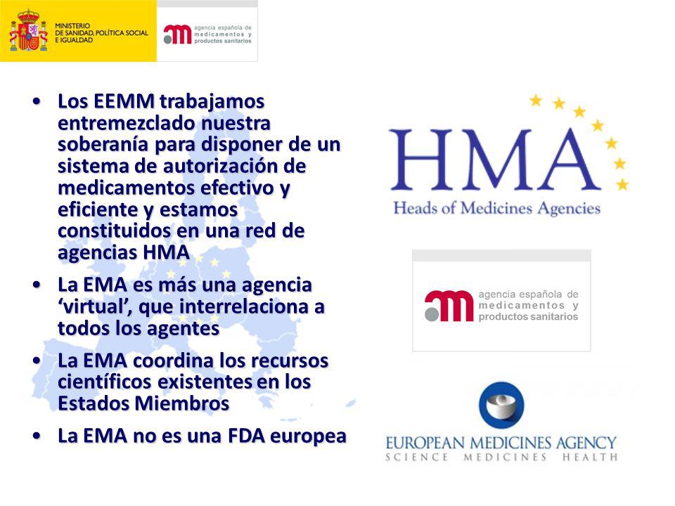 Los EEMM trabajamos entremezclado nuestra soberanía para disponer de un sistema de autorización de medicamentos efectivo y eficiente y estamos constituidos en una red de agencias HMALos EEMM trabajamos entremezclado nuestra soberanía para disponer de un sistema de autorización de medicamentos efectivo y eficiente y estamos constituidos en una red de agencias HMA La EMA es más una agencia 'virtual', que interrelaciona a todos los agentesLa EMA es más una agencia 'virtual', que interrelaciona a todos los agentes La EMA coordina los recursos científicos existentes en los Estados MiembrosLa EMA coordina los recursos científicos existentes en los Estados Miembros La EMA no es una FDA europeaLa EMA no es una FDA europea