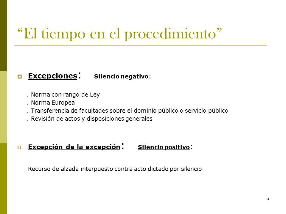 9 El tiempo en el procedimiento  Excepciones : Silencio negativo :.