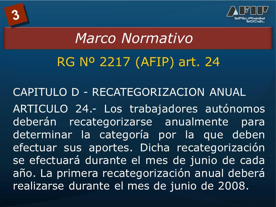 3 Marco Normativo CAPITULO D - RECATEGORIZACION ANUAL ARTICULO 24.- Los trabajadores autónomos deberán recategorizarse anualmente para determinar la categoría por la que deben efectuar sus aportes.