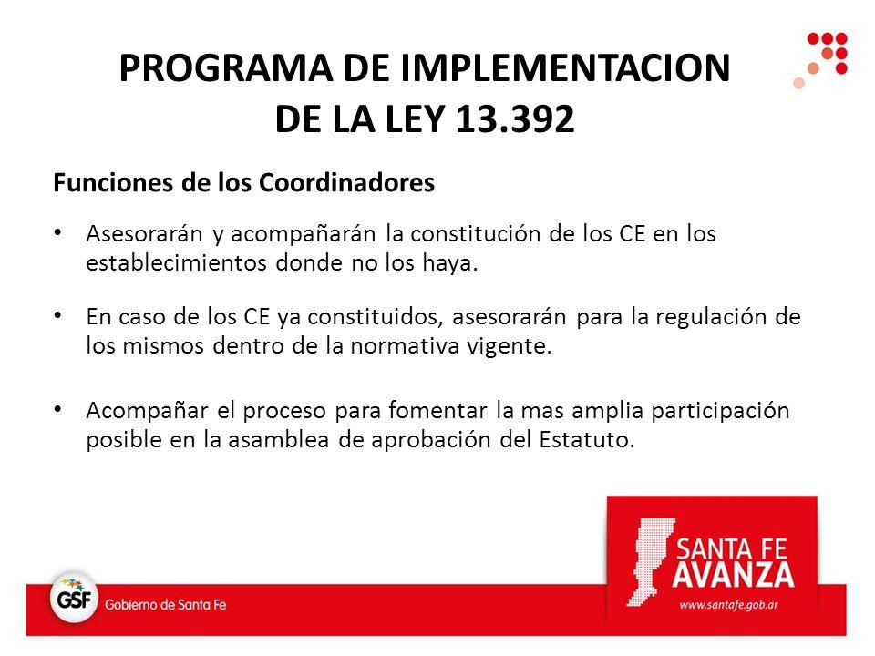 PROGRAMA DE IMPLEMENTACION DE LA LEY 13.392 Funciones de los Coordinadores Asesorarán y acompañarán la constitución de los CE en los establecimientos donde no los haya.