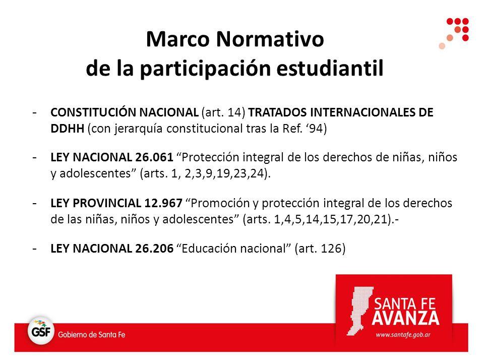 - CONSTITUCIÓN NACIONAL (art.